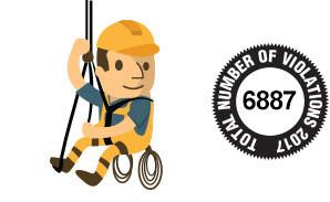 #1 OSHA Violation: Fall Protection (OSHA 1926.501)