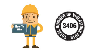 #10 OSHA Violation: Electrical - General Requirements (OSHA 1910.303)
