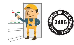 #5 OSHA Violation: Lockout/Tagout (OSHA 1910.147)