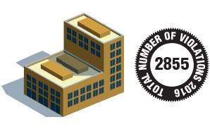 #6 OSHA Violation: Powered Industrial Trucks (OSHA 1910.178)