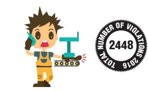 #8 OSHA Violation: Machine Guarding (OSHA 1910.212)