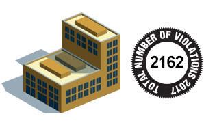 #7 OSHA Violation: Ladders (OSHA 1926.1053)